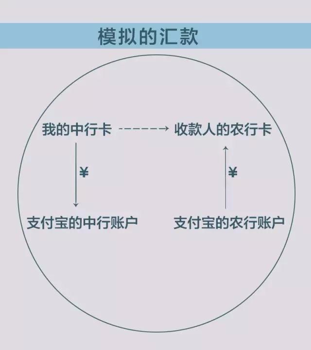 汇款图.jpg